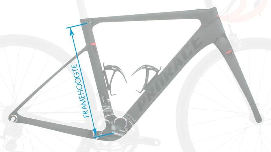 framehoogte fiets berekenen